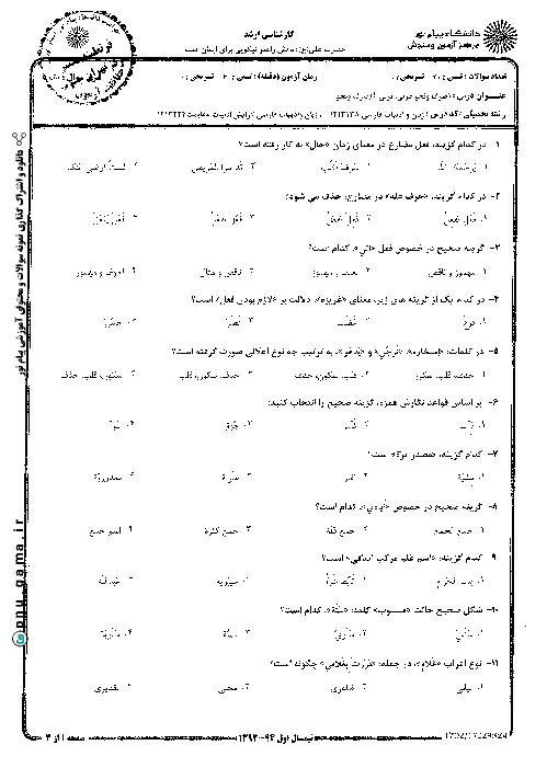 سوالات امتحان درس عربی (1) صرف و نحو کارشناسی ارشد پیام نور   نیم سال اول 94-93
