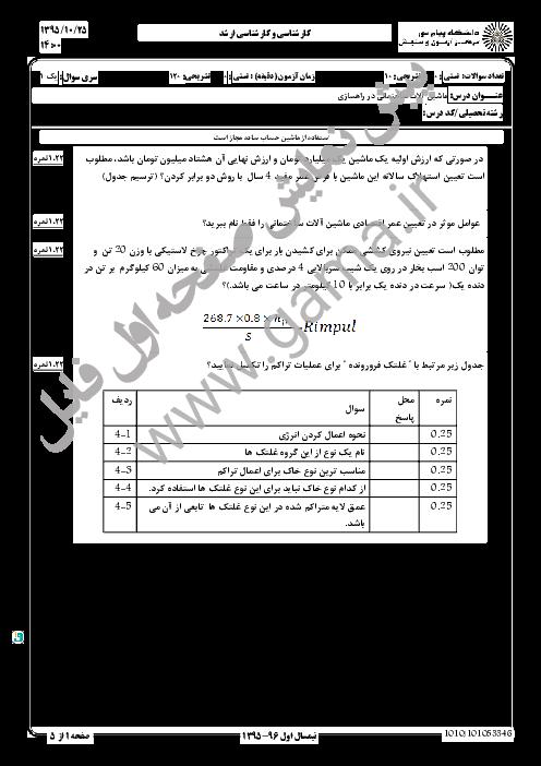 سوالات امتحان درس سازههای بتن آرمه (1) دانشگاه پیام نور | نیم سال اول 96-95